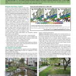 Adaptácia na zmenu klímy v mestskom prostredí